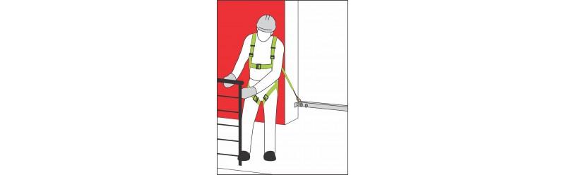 Sets für Arbeiten mit Anschlagpunkt an Tür und Fensterrahmen